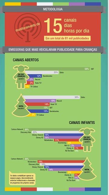 natal-2012-cartoon-discovery-publicidade-criancas